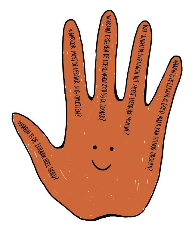 Afbeelding: dit leermiddel is niet alleen goed om jezelf voor te stellen, maar ook om feedback te vragen/geven. In de getekende hand stelt elke vinger een bepaald aspect voor van de persoon (leerkracht of leerling). #evaluatie