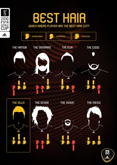 Designspiration — World Cup for Nerds - Infographics
