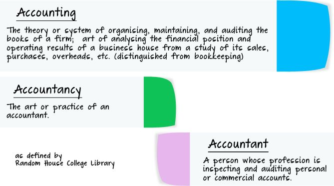 Accounting - Online Courses, Classes, Training, Tutorials ...