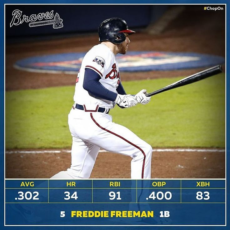 Freddie is nominated for the 2016 Hank Aaron Award and needs YOUR help to win! Click the link in our bio to vote and use #VoteFreddie on Twitter!