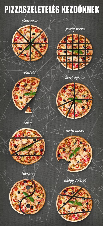 A pizzát nem csak 8 felé lehet vágni! Próbáld ki a többi szeletelési módszert is és dobd fel vele a pizza partikat! :) #pizza #kreativ #szeleteles #talalas #tesco #tescomagyarorszag