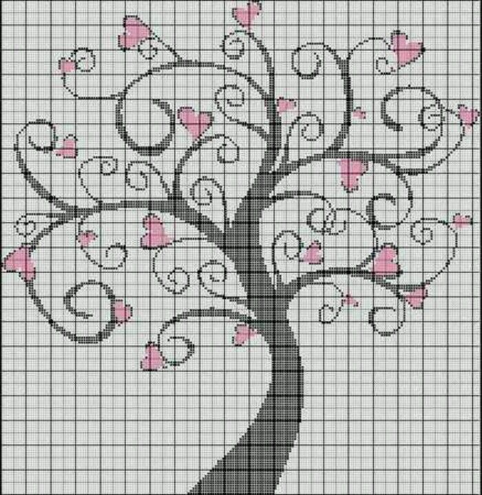 Adaptable image intended for needlepoint patterns free printable