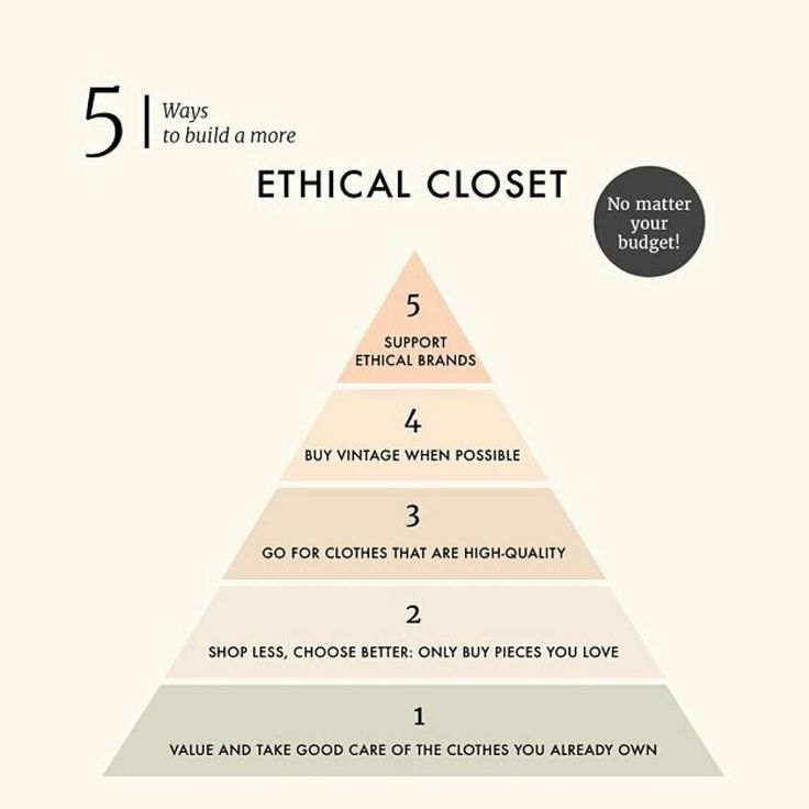 """We love absolutely love fashion but we also love the people who bring the word """"fashion"""" to life. Here are 5 ways to build and support ethical brands from @anuschkarees. Which one of these do you love to do? #ethicalfashion #fashionrevolution #whomadeyourclothes"""