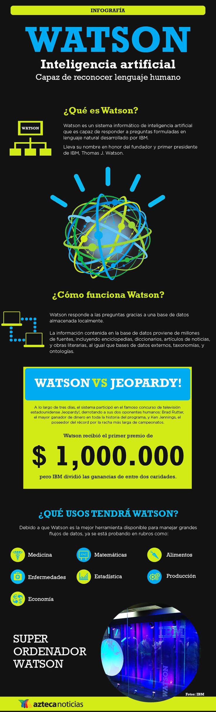 Watson, inteligencia artificial #infografia