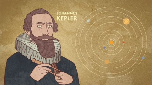 Astronomer Johannes Kepler proved that planetary orbits are elliptical and that the Sun is not the center of the orbit. It should be noted with a great deal of help from Hypatia!