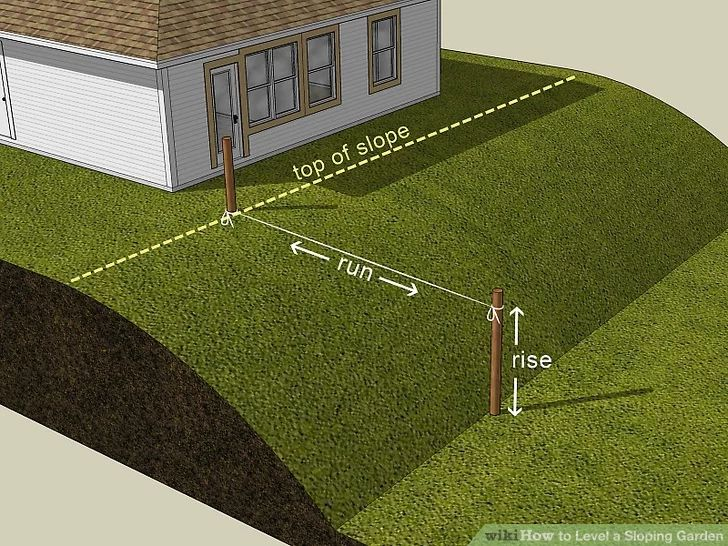 How to level a sloping garden sloped yard sloped