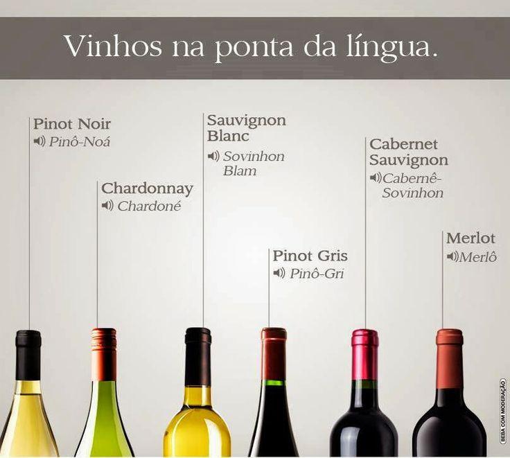 Vinho, Cerveja e Gastronomia: Rapidinha: Vinhos na ponta da língua - A pronúncia...