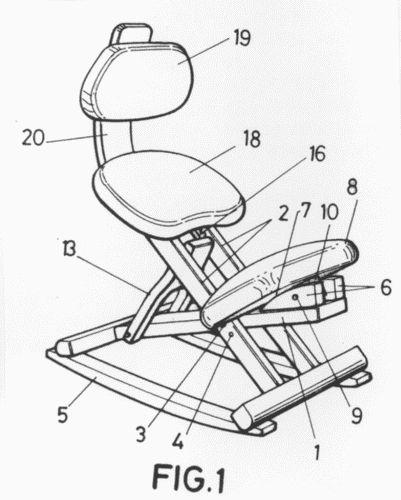 Patente: SILLA ERGONOMICA PERFECCIONADA.; Titular: MOLINA GOMEZ,JAIME; Nacionalidad: España; Inventores: MOLINA GOMEZ,JAIME; fecha de publicación: 16 de Octubre de 2004