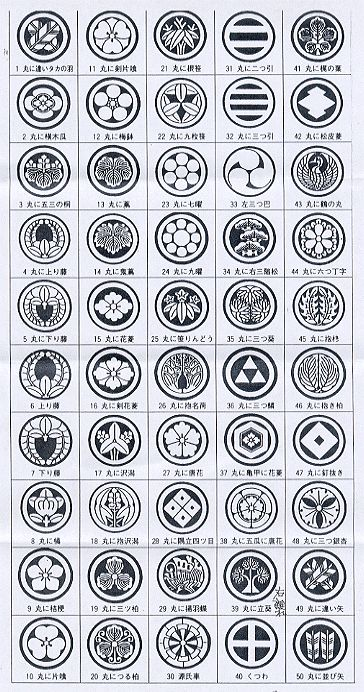 Japanese family crests