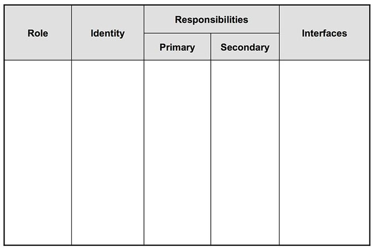 Roles and Responsibilities Clean Template