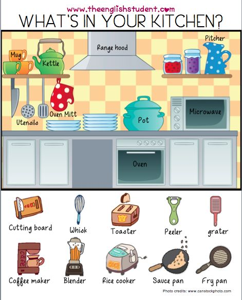 Category  Vocabulary   The English Student  What s in your kitchen. 132 best images about kitchen kitchen utensils vebs on Pinterest