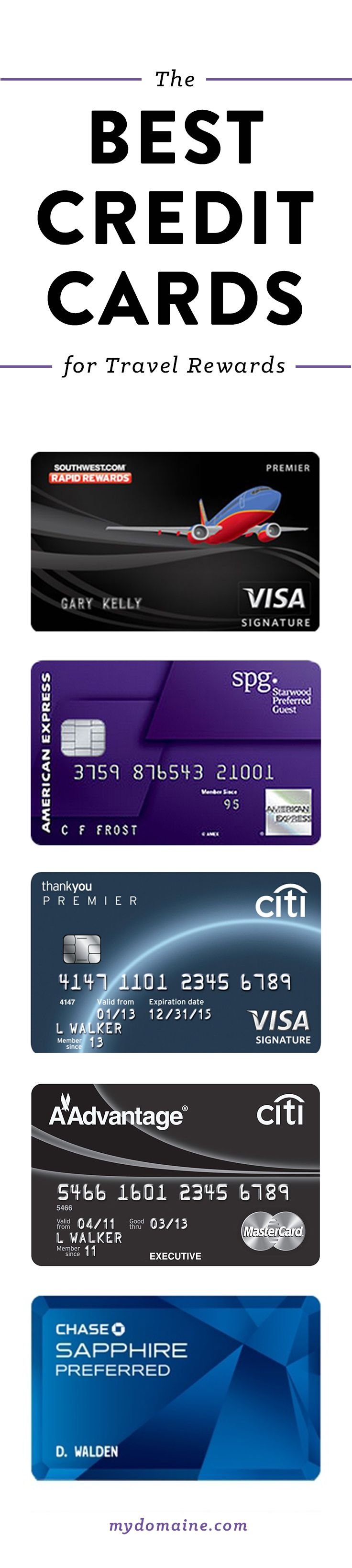 how credit card reward points work