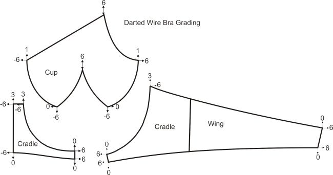 Amazon.com: McCall's Sewing Pattern M5651 Misses' Lingerie: Bra