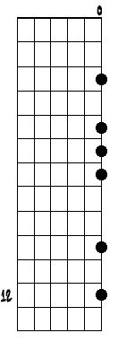 How to Play the E Blues Scale on Guitar: E Blues Scale - Single String Pattern (one octave)