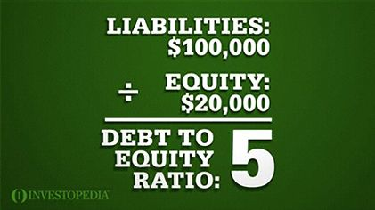 The Debt To Equity Ratio - Video | Investopedia