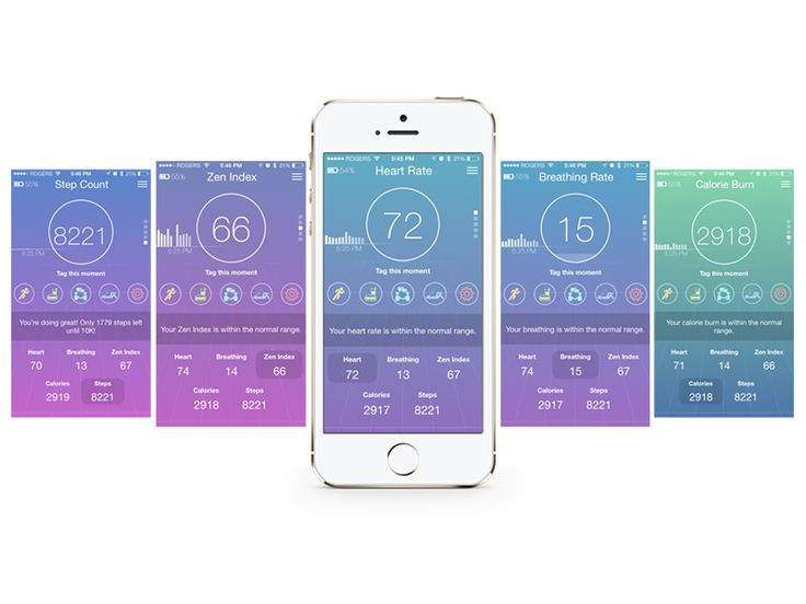 Omsignal biometric app biometrics wearable computer