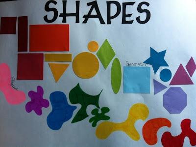 Geometric vs Organic shapes-I want this for a felt shapes wall