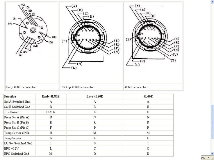 About Pressure Switch Manifold And Wires Coming From The