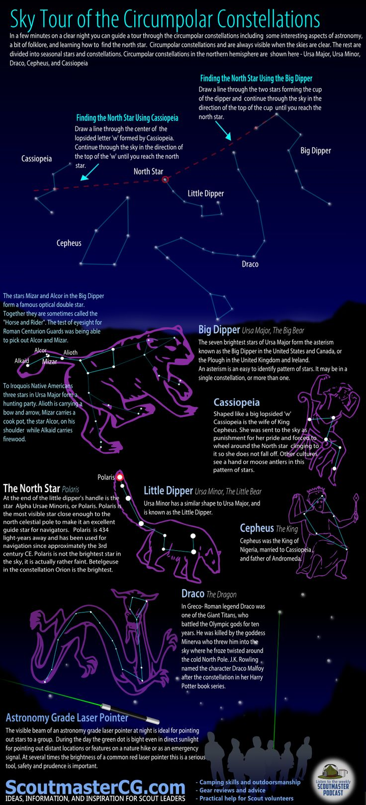 Take this sky tour infographic with you and the next time you are out camping take a few minutes to conduct a tour of the circumpolar constellations. You'll be able to show your Scouts two methods of finding the north star and how to identify the constellations along with some astronomy facts and folklore.