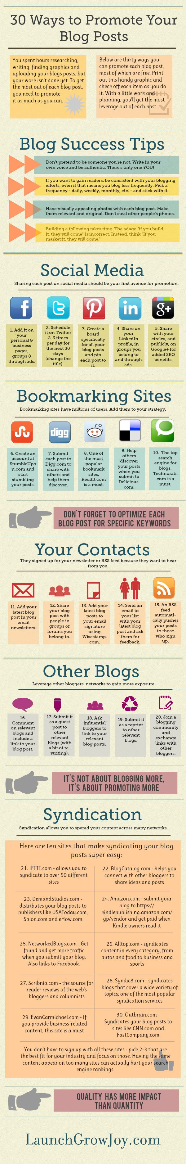 '30 ways to promote blog your blog posts' #infographic by Launch Grow Joy