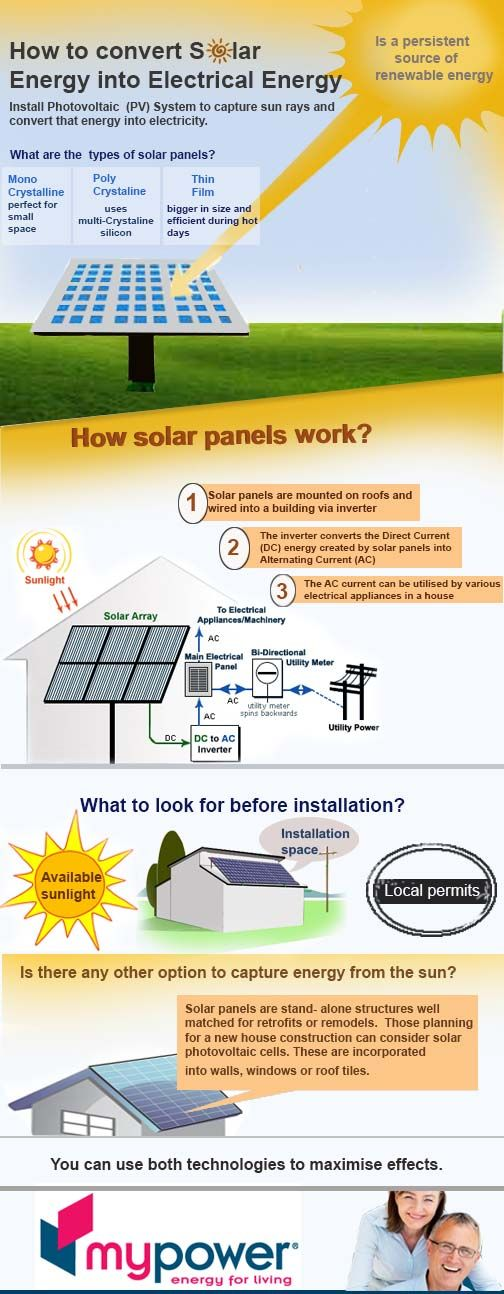 Making Solar Power More Economical: Solar Energy into Electrical Energy. You can incorporate this into your home design #homes #greenconstruction #greenbuilding