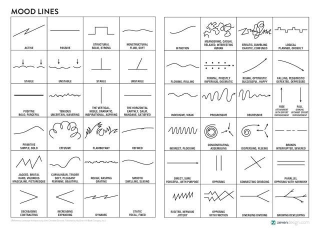 Different Kinds Of Lines In Art And Their Meanings : Best different types of lines ideas on pinterest