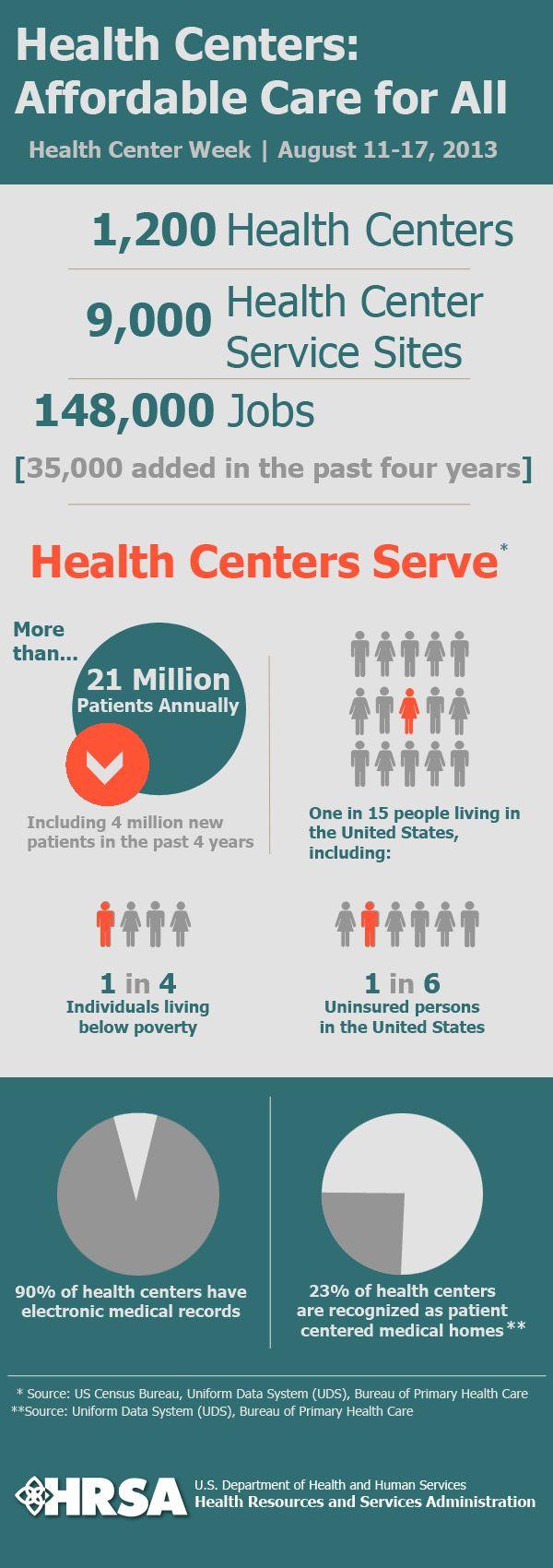 National #HealthCenter Week is August 11-17, 2013! #NHCW2013 #DisabilityNinjas