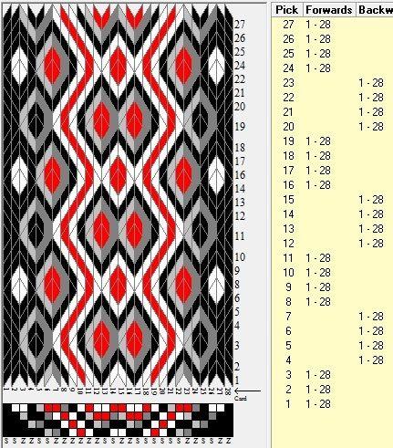 28 tarjetas, 5 colores, secuencias 4F-4B // sed_277 diseñado en GTT༺❁