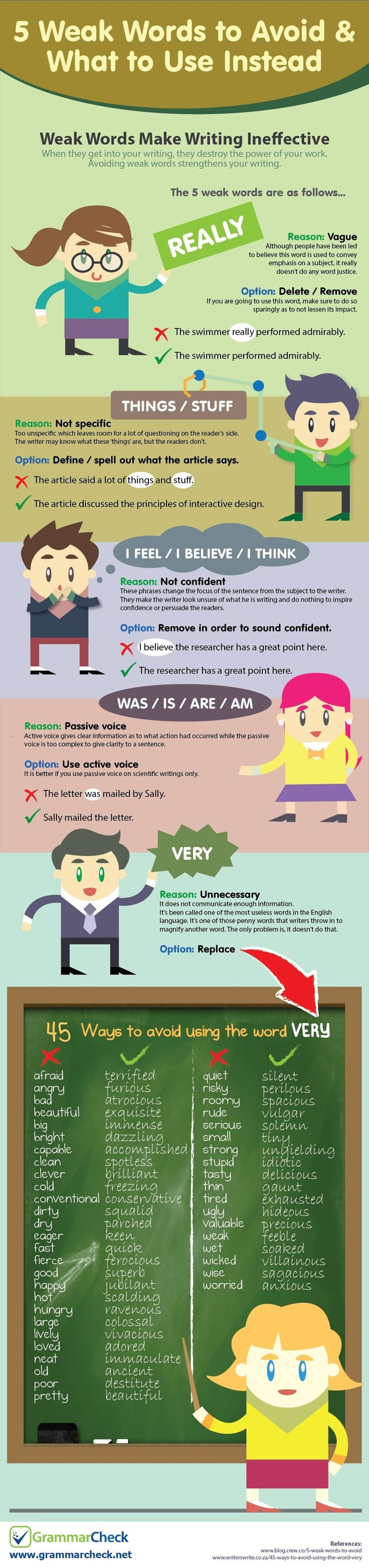 Infographic: These 5 words are making you a weaker writer