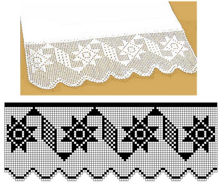MIRIA CROCHÊS E PINTURAS: BARRADOS DE CROCHÊ COM FLORES N°156