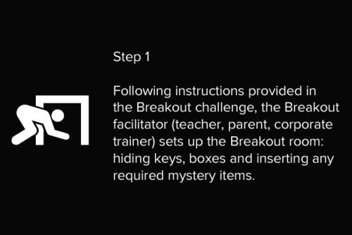 "THE BREAKOUT EXPERIENCE. How to turn your classroom into an ""escape the room"" type of educational environment."