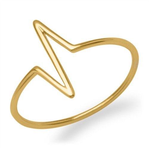 Ring gezackt, 925er Silber vergoldet online kaufen bei schmuckladen.de