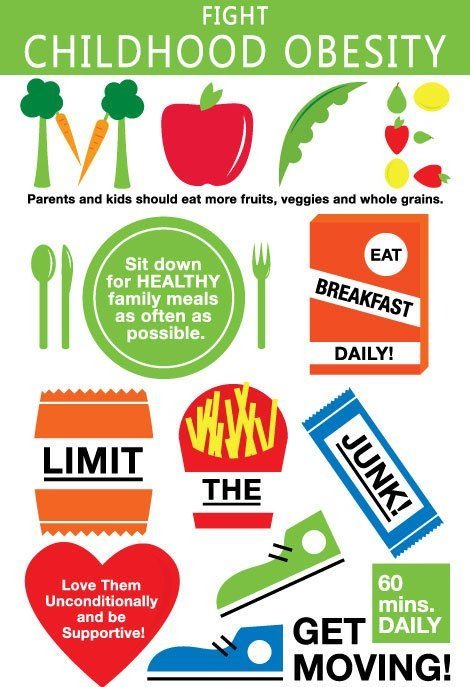 Fight childhood obesity                                                       …