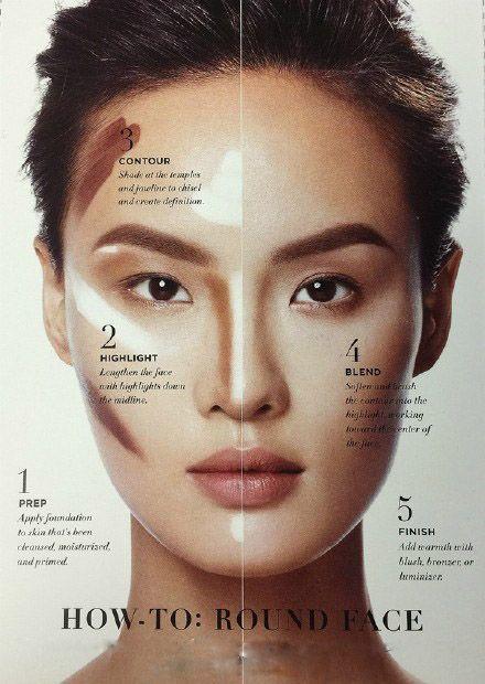 Wie man ein rundes Gesicht bildet | Ovales gesicht ...