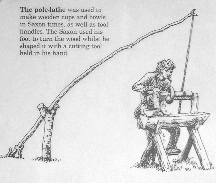 Medieval principle for powering woodworking tools, in this case a lathe for turning wood, also used for jig-saws.