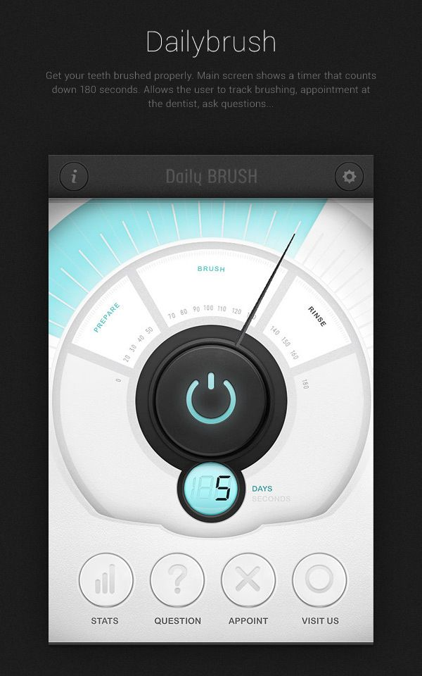 Dial App Interfaces on App Design Served