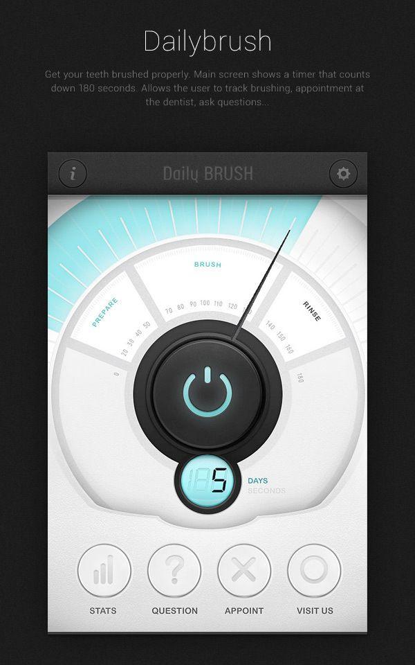 Dial App Interfaces on App Design Served