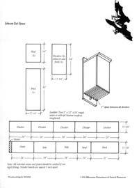best 25+ build a bat house ideas on pinterest | bat box plans, bat