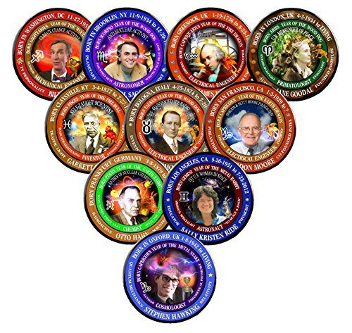 Scientist 2 includes : Carl Sagan, Sally Ride, Otto Hahn, Gugliemo Marconi, Stephen Hawking, Gordon Moore, James Watt, Bill Nye, Garrett Morgan and Jane Goodall