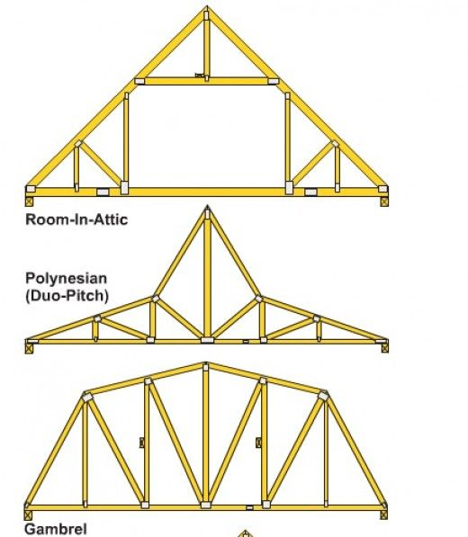 1000 ideas about roof trusses on pinterest timber for How much do roof trusses cost