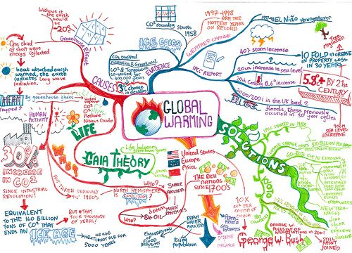 1309 words essay on global warming causes effects and remedies 1309 words essay on global warming: causes,  an essay on global warming  words essay on global warming: causes, effects and remedies.