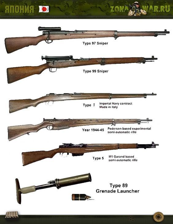 Japanese rifles WW II | GUNS | Guns, Military weapons, Firearms
