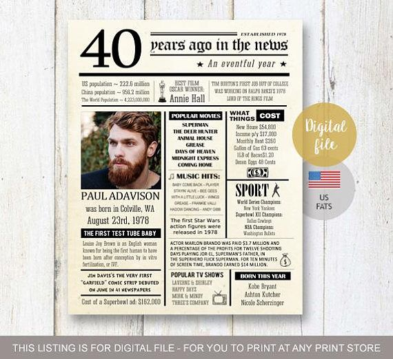 6b12d746fb571 Personalized 40th birthday poster for him men husband son best ...