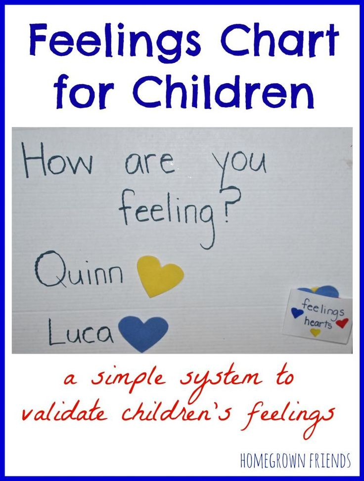 Feelings Chart for Children  A simple system to validate children's feelings (Homegrown Friends)