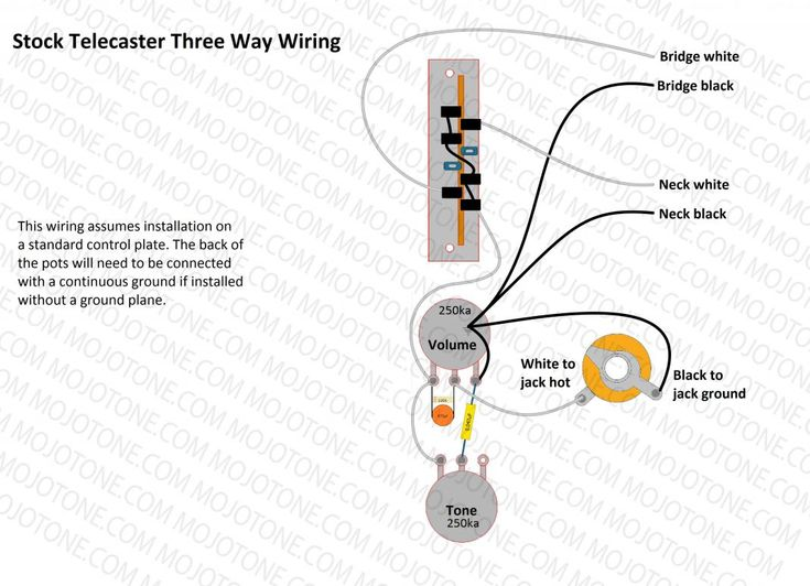 13 Auto Wiring Diagram For Telecaster 3 Way Switch Design Ideas  With Images