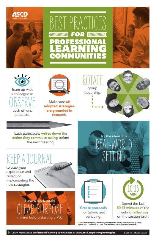 Free Poster: Best Practices for Professional Learning Communities.