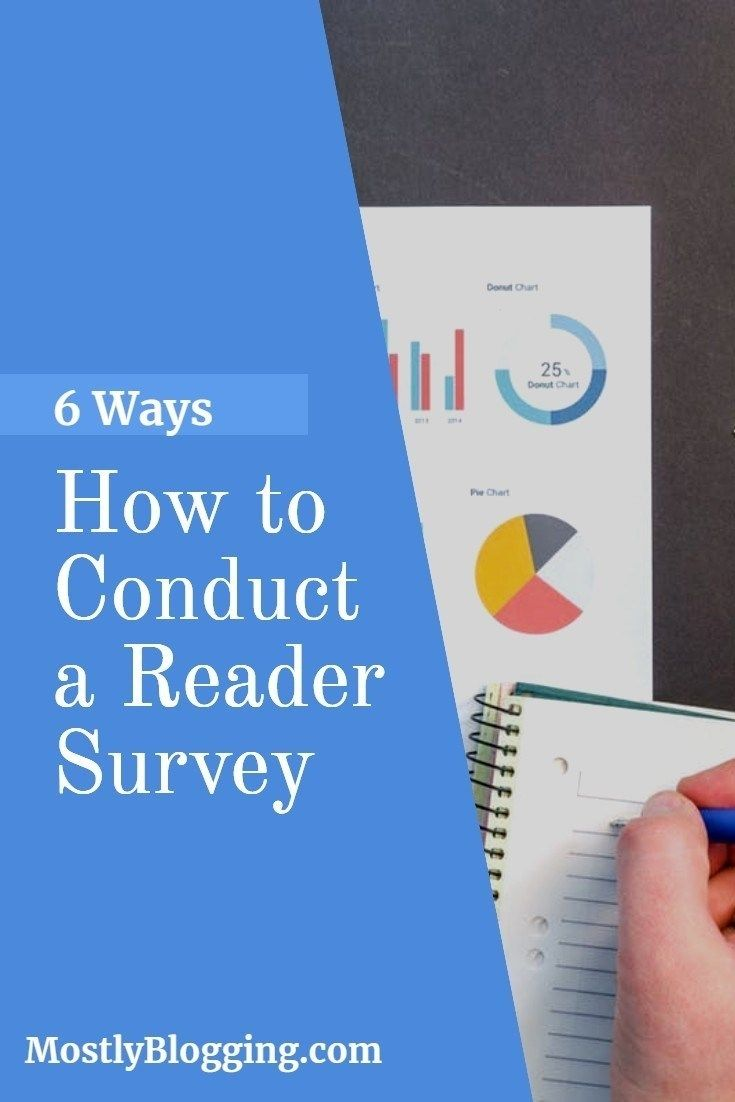 Reader Survey How To Conduct Polls For Free And Why You Should 6