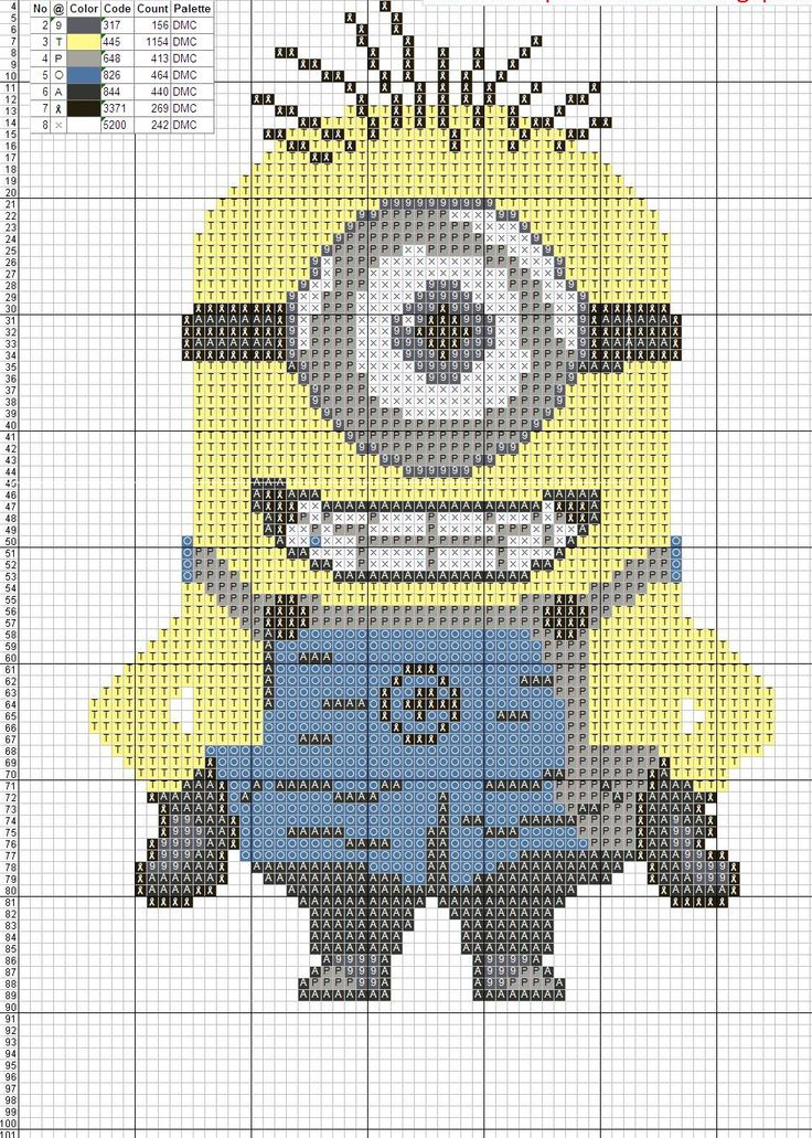 Minion-Cross-Stitch-Pattern-Punto-de-cruz.png (977×1369)