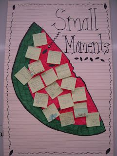 "How to Write ""Small Moment"" stories... includes pictures of the anchor chart she created! LOVE how she used a watermelon to teach the concept!!!Personalized Narrative, Moments Writing, Small Moments, Personal Narrative, Totally Terrific, Anchor Charts, Lucy Calkins, Writers Workshop, Anchors Charts"