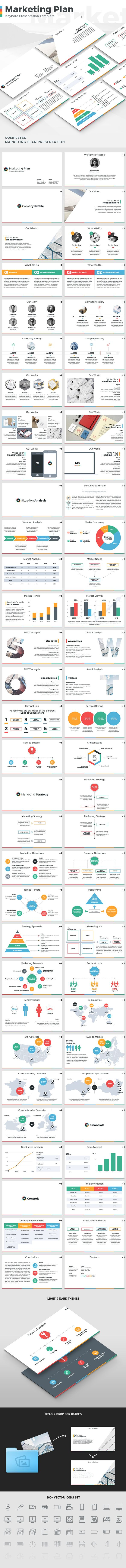 Marketing Plan Keynote Presentation Template #1920x1080 #manual • Download ➝ https://graphicriver.net/item/marketing-plan-keynote-presentation-template/18564748?ref=pxcr